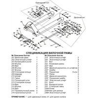 Запасные части для тележки PFAFF HU-20 фото 2